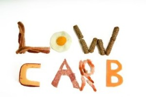Low Carb Meat Bacon Eggs Ketosis