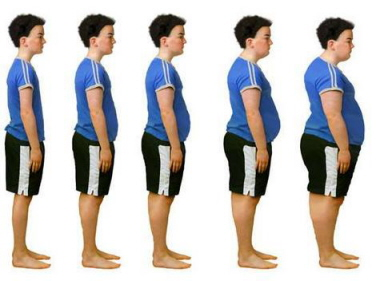 childhood obesity junk food high calories